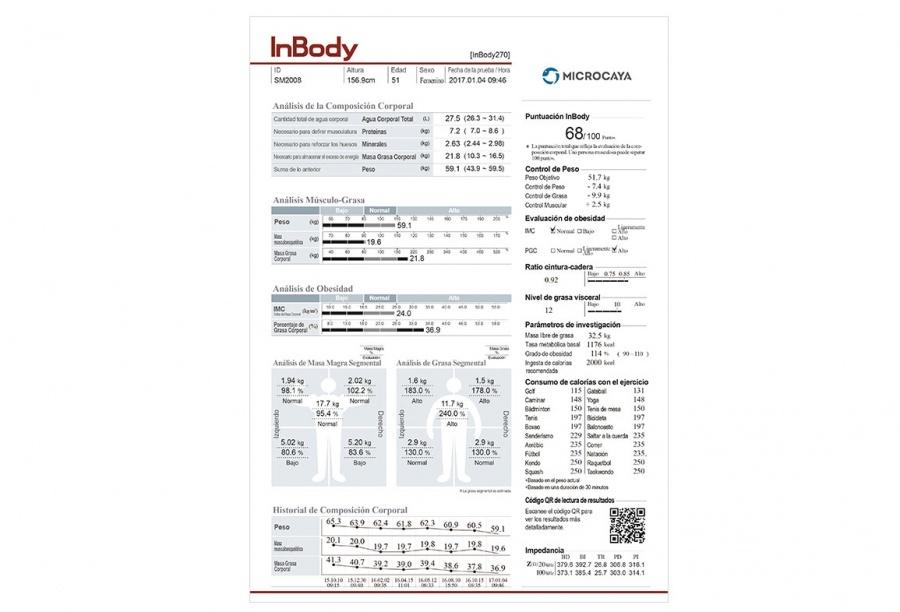 Inbody270-informe